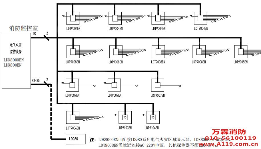 电气火灾监控系统设计说明