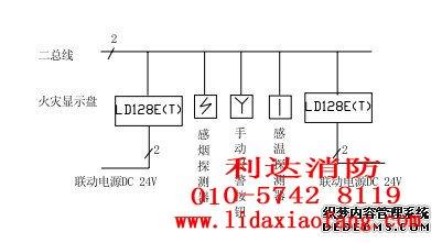 北京利达消防设备报警设备公司