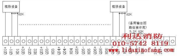 。 当作总线盘使用时仅用上图(外形尺寸图)所示总线控制盘即可,当作多线盘使用时,需要根据需要增加8路多线输出板,每块8路多线输出板具有8路输出功能,其接线端子和现场设备的连接示意图如下,当8路多线输出板中有空闲的回路时,相应回路的输出端子处应按照图中第8路的示范,分别接入5.